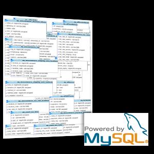 Screenshot phpMyAdmin, MySQL-Logo