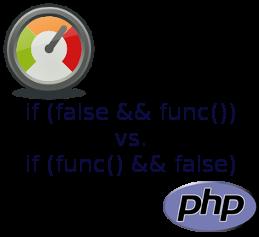 if (false && func()) vs. if (func() && false)