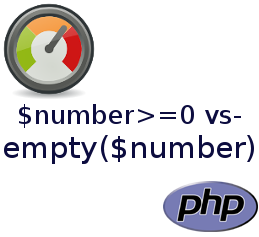$number>=0 vs- empty($number)