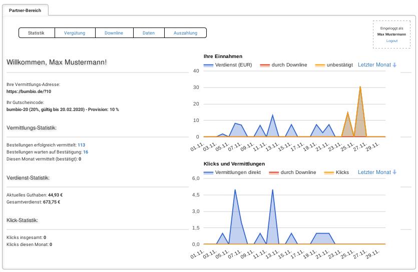 Screenshot Empfehlungslink, Gutscheincode, Vermittlungs-, Verdienst- und Klick-Statistik im Affiliate-Login