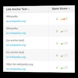 Screenshot moz.com Analyseergebnis für Wikipedia.org