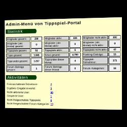 Statistik-Tabellen und Aktivitäten
