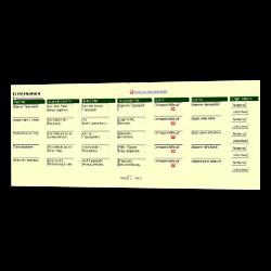 Hilfethemen-Verwaltung im Admin-Menü des Tippspiel-Scripts
