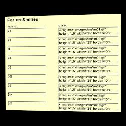 Forum-Smilies mit Merkmal und Grafik
