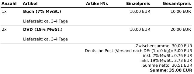 Screenshot der Bestellbestätigungs-E-Mail mit korrekt ausgewiesener MwSt. auf die Versandkosten
