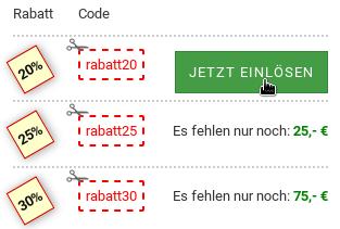 Tabelle mit Rabatt-Codes, Mauszeiger über einem grünen Button mit dem Titel Jetzt einlösen.