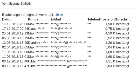 Tabelle mit 10 exemplarischen Einträgen in den Spalten Datum, Kunde, E-Mail, Telefon, Provision und Gutschrift