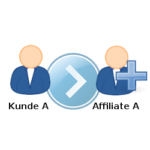 Automatisch Affiliate-Accounts für Kunden anlegen