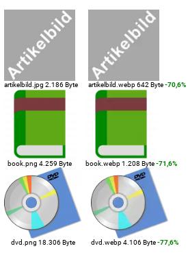 3 Paare Artikelbilder als JPEG links und WebP rechts. Als Untertitel die Dateigrößenreduktion.