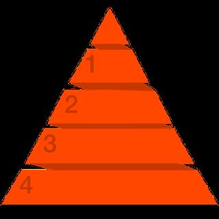 Pyramide mit 4 Ebenen unterhalb der Spitze