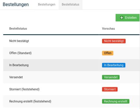 Bestellstatus-Auflistung im Gambio-Admin: Nicht bestätigt Offen (Standard) In Bearbeitung Versendet Storniert Rechnung erstellt